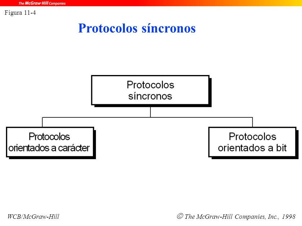 Figura 11-4 WCB/McGraw-Hill  The McGraw-Hill Companies, Inc., 1998 Protocolos síncronos
