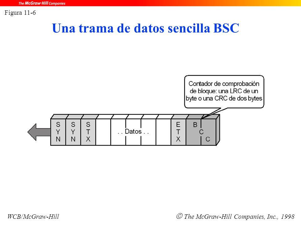Una trama de datos sencilla BSC Figura 11-6 WCB/McGraw-Hill  The McGraw-Hill Companies, Inc., 1998