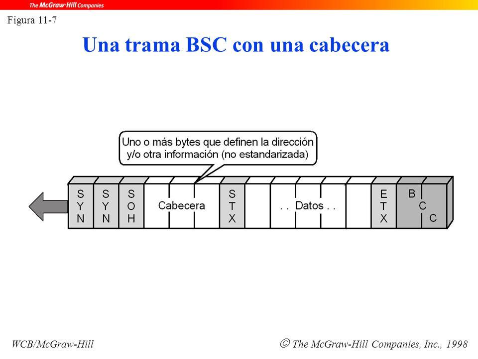 Figura 11-7 WCB/McGraw-Hill  The McGraw-Hill Companies, Inc., 1998 Una trama BSC con una cabecera