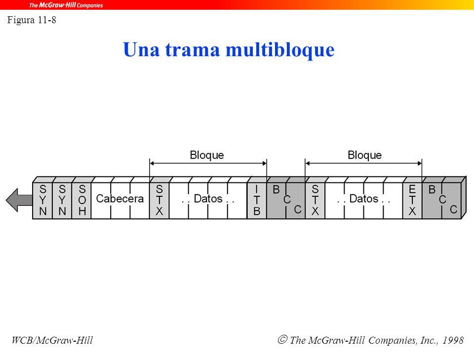 Una trama multibloque Figura 11-8 WCB/McGraw-Hill  The McGraw-Hill Companies, Inc., 1998