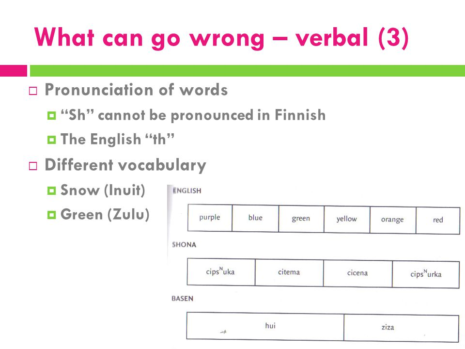 """ Pronunciation of words  """"Sh"""" cannot be pronounced in Finnish  The English """"th""""  Different vocabulary  Snow (Inuit)  Green (Zulu) What can go wr"""