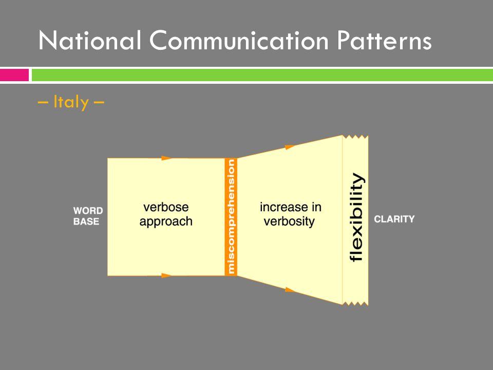 National Communication Patterns – Italy –