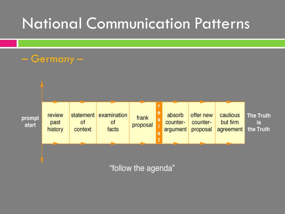 National Communication Patterns – Germany –