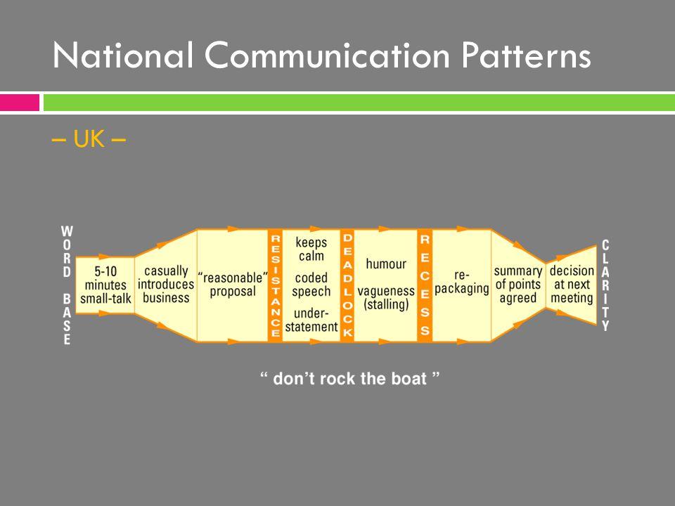 National Communication Patterns – UK –