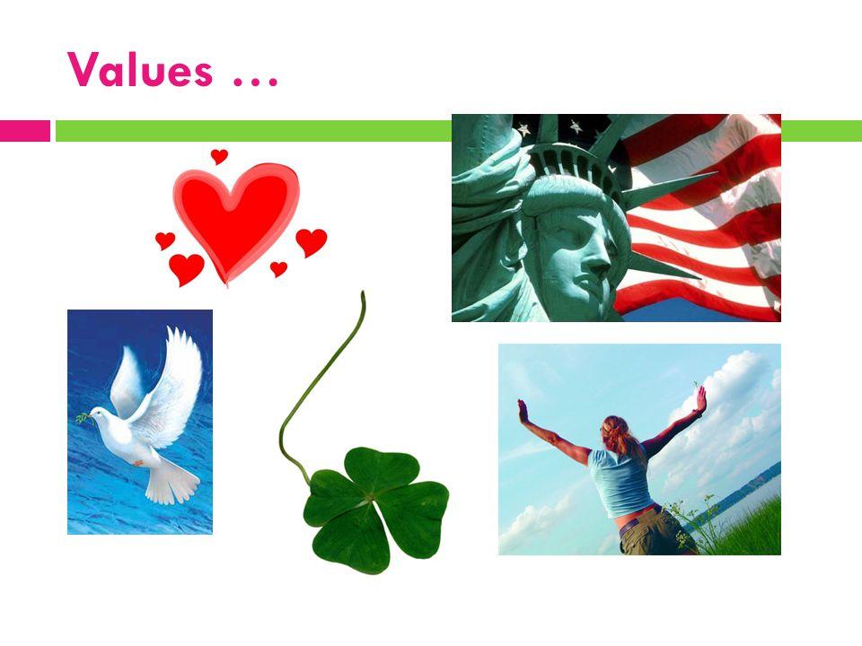 Values …