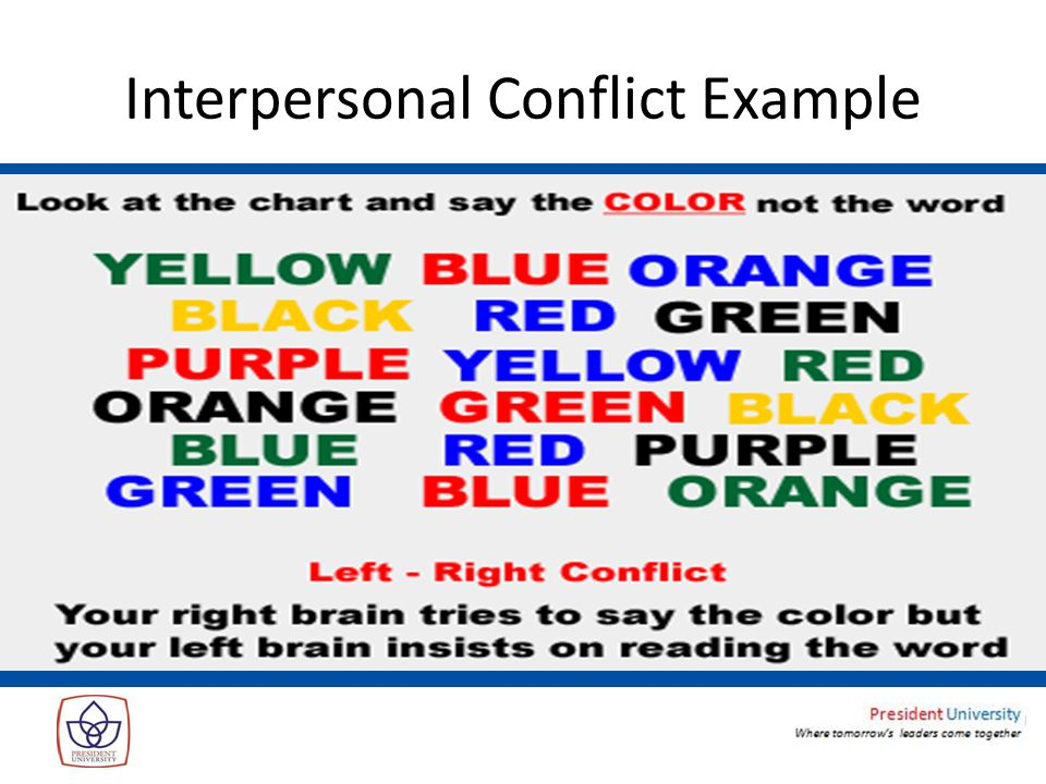 Interpersonal Conflict Example