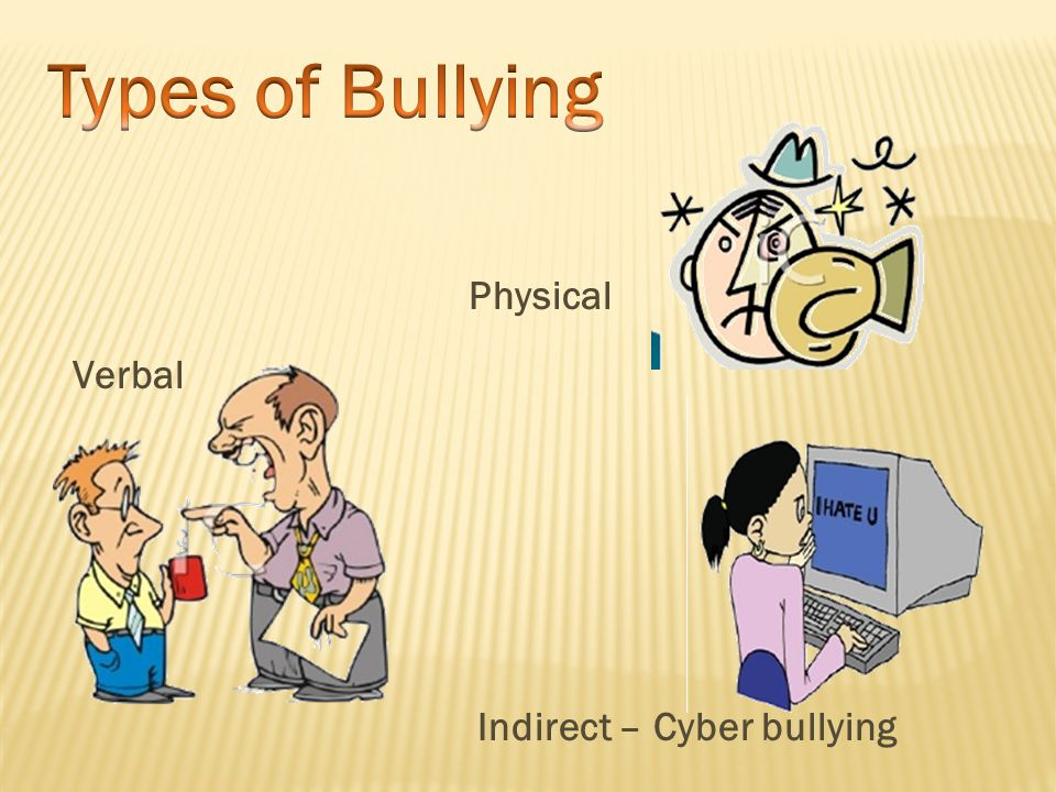 Physical Verbal Indirect – Cyber bullying
