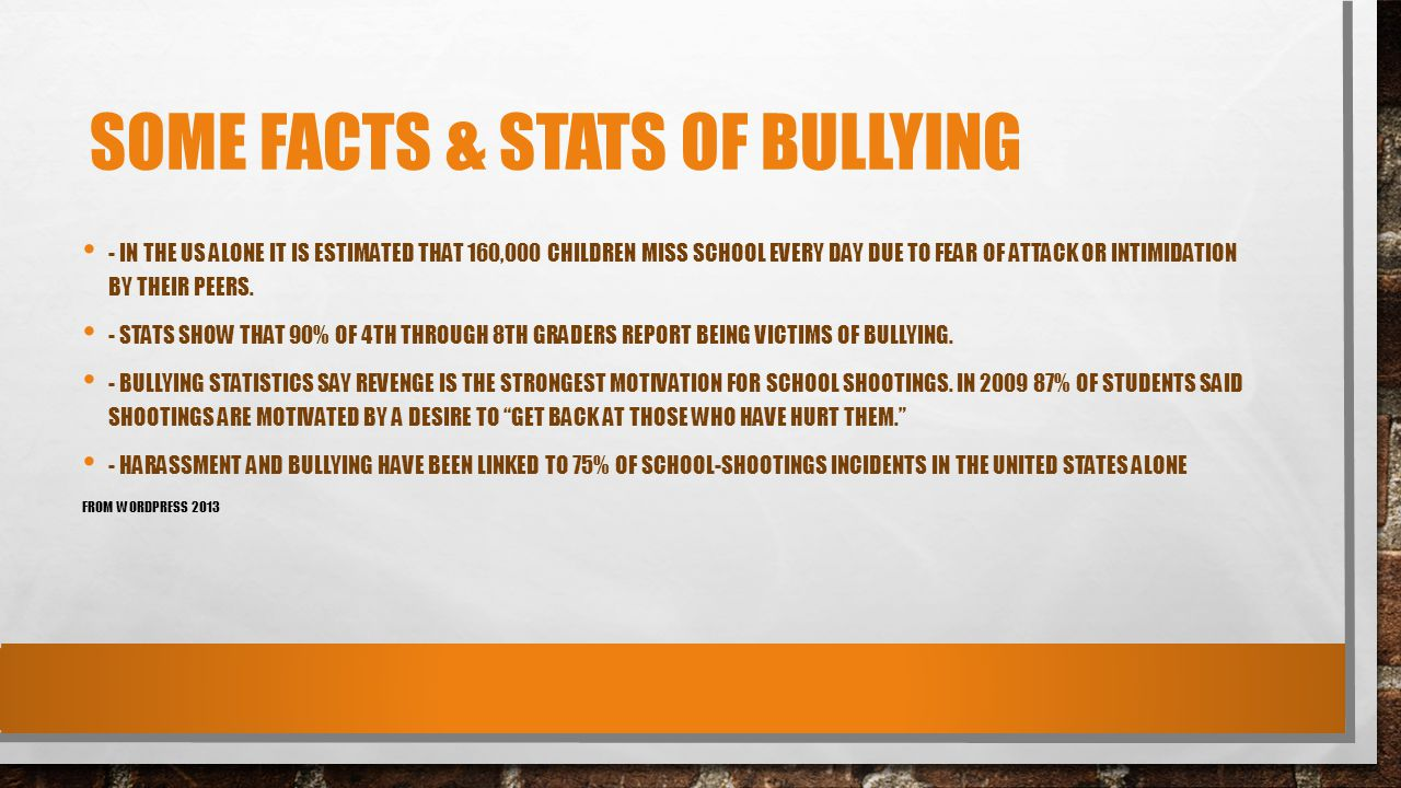 SOME FACTS & STATS OF BULLYING - IN THE US ALONE IT IS ESTIMATED THAT 160,000 CHILDREN MISS SCHOOL EVERY DAY DUE TO FEAR OF ATTACK OR INTIMIDATION BY