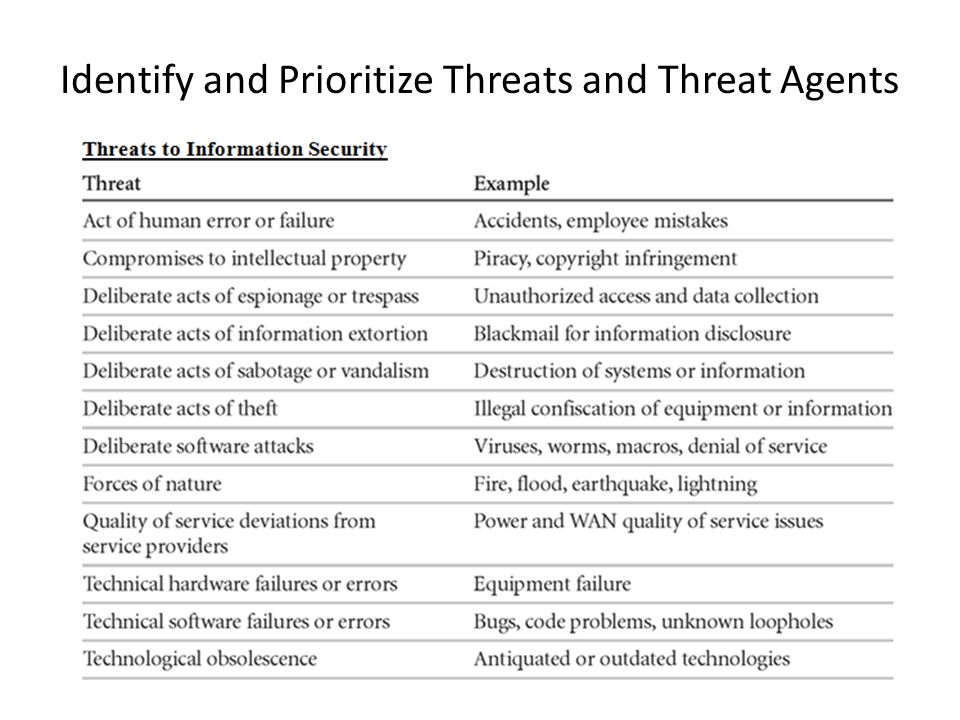 Identify and Prioritize Threats and Threat Agents