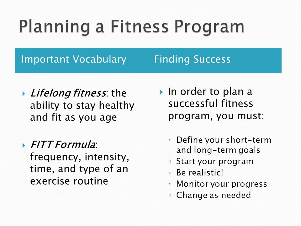Important VocabularyFinding Success  Lifelong fitness: the ability to stay healthy and fit as you age  FITT Formula: frequency, intensity, time, and type of an exercise routine  In order to plan a successful fitness program, you must: ◦ Define your short-term and long-term goals ◦ Start your program ◦ Be realistic.