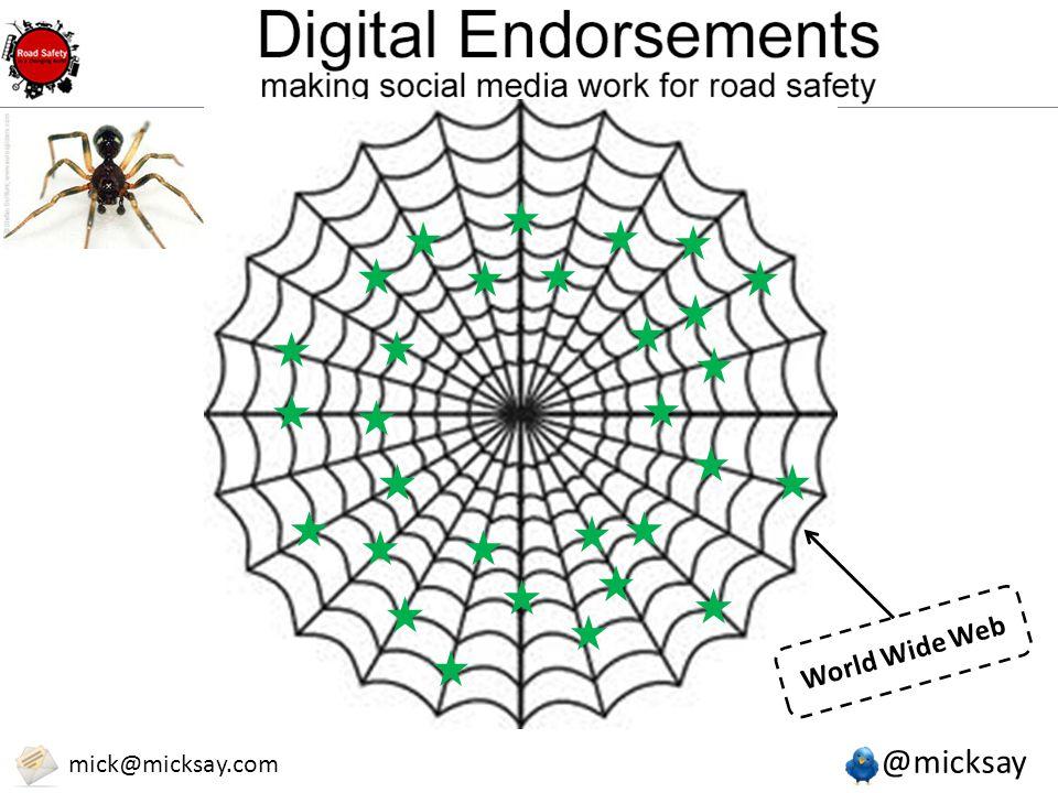 @micksay mick@micksay.com World Wide Web