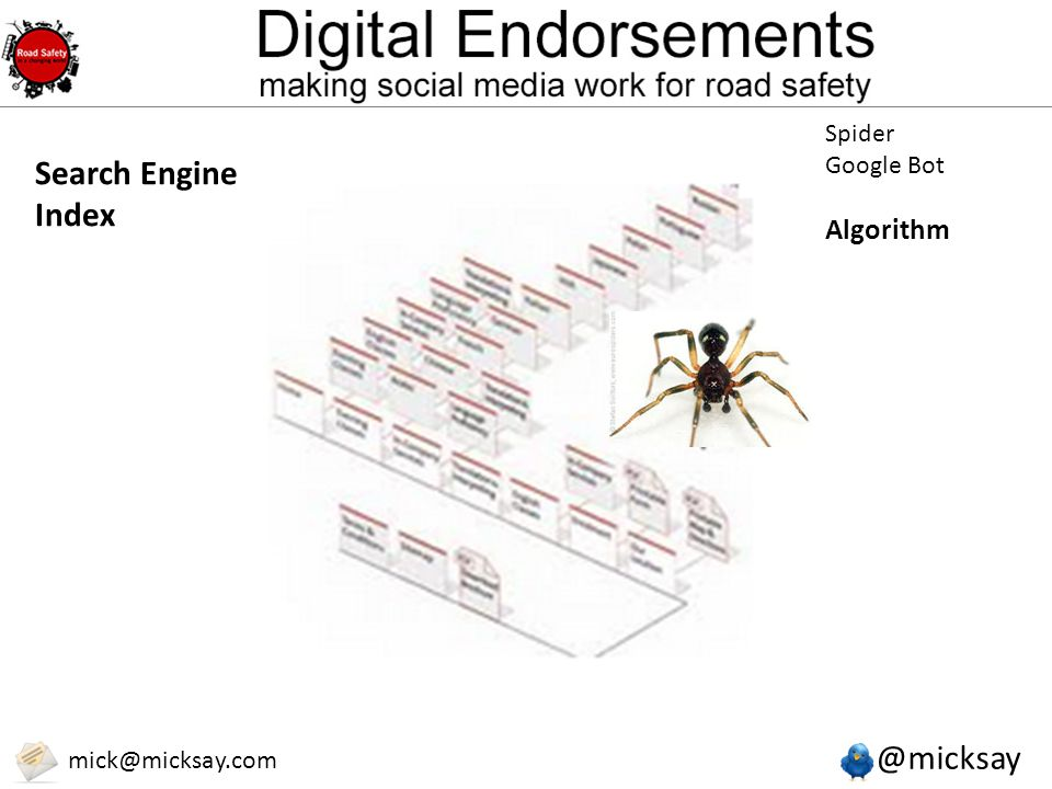 @micksay mick@micksay.com Spider Google Bot Algorithm Search Engine Index