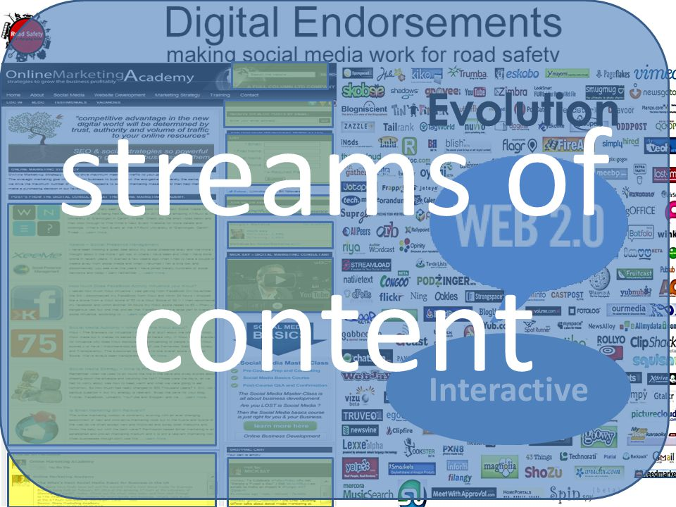 @micksay mick@micksay.com Evolution Interactive streams of content