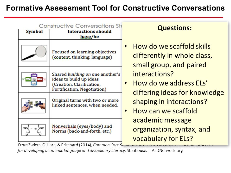 Formative Assessment Tool for Constructive Conversations From Zwiers, O'Hara, & Pritchard (2014), Common Core Standards in diverse classrooms: Essenti