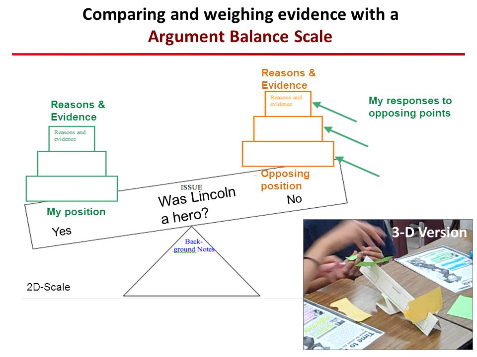 ACTIVITY FOR SUPPORTING IDEAS: ARGUMENT SCALE My responses to opposing points 2D-Scale My position Reasons & Evidence Was Lincoln a hero? Comparing an