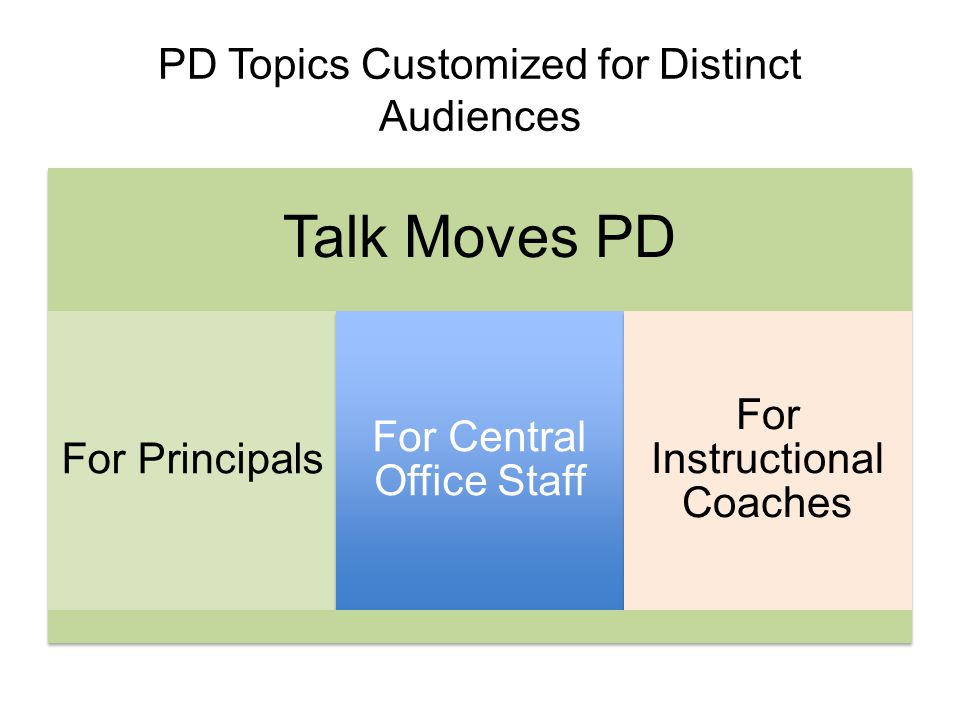 PD Topics Customized for Distinct Audiences Talk Moves PD For Principals For Central Office Staff For Instructional Coaches