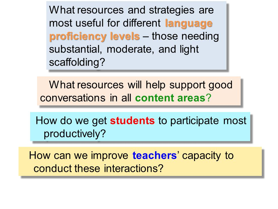 How can we improve teachers' capacity to conduct these interactions? What resources will help support good conversations in all content areas? How do