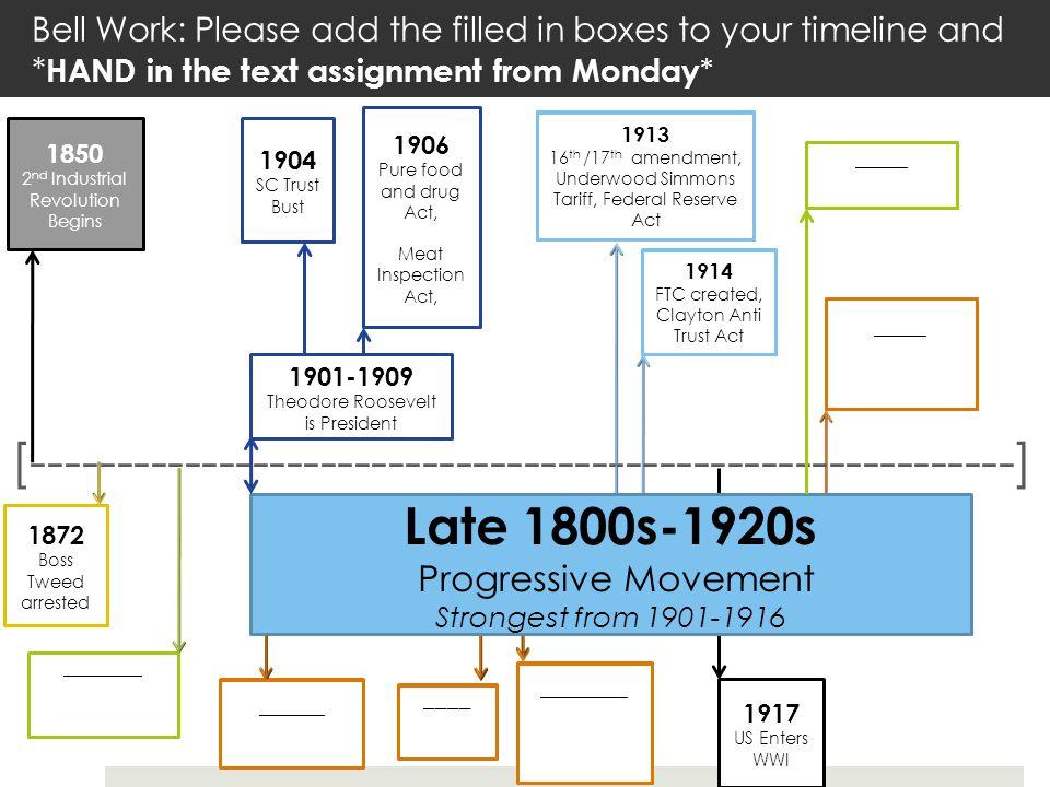 [----------------------------------------------------------] 1850 2 nd Industrial Revolution Begins 1901-1909 Theodore Roosevelt is President ______ 1