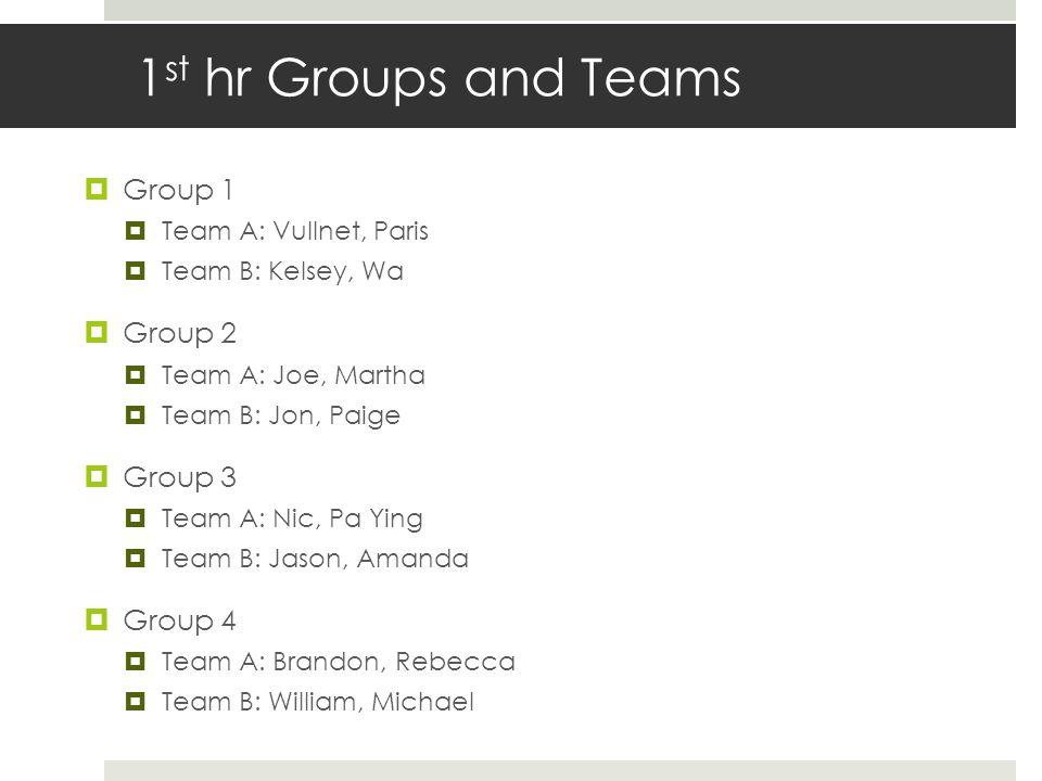 1 st hr Groups and Teams  Group 1  Team A: Vullnet, Paris  Team B: Kelsey, Wa  Group 2  Team A: Joe, Martha  Team B: Jon, Paige  Group 3  Team
