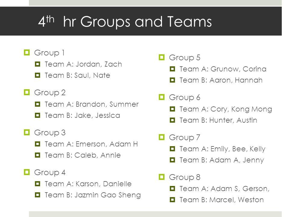 4 th hr Groups and Teams  Group 1  Team A: Jordan, Zach  Team B: Saul, Nate  Group 2  Team A: Brandon, Summer  Team B: Jake, Jessica  Group 3 