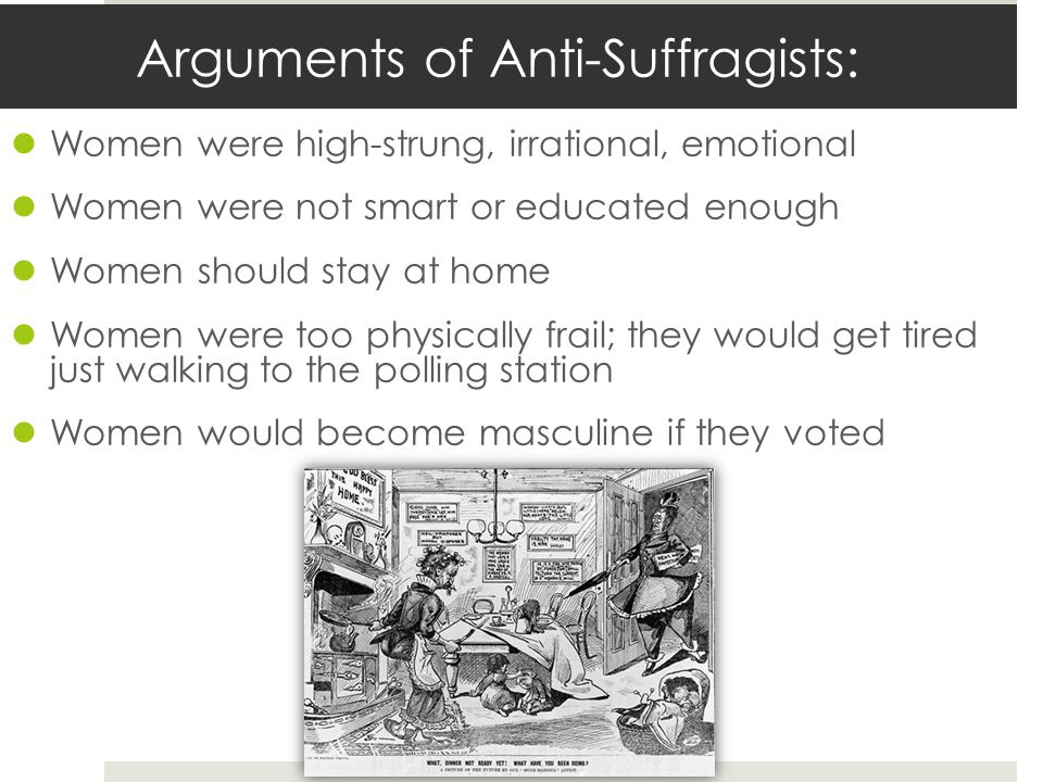 Arguments of Anti-Suffragists: Women were high-strung, irrational, emotional Women were not smart or educated enough Women should stay at home Women w