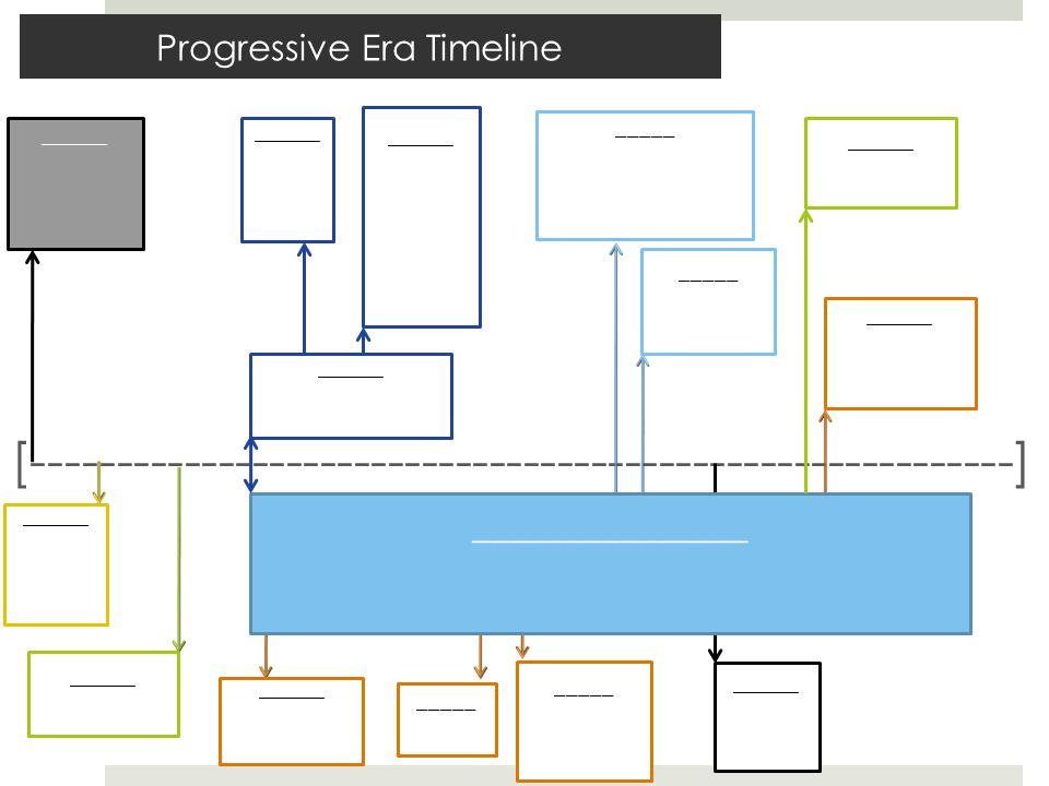 [----------------------------------------------------------] Progressive Era Timeline _____ _____ _____ _____ _______________ _____