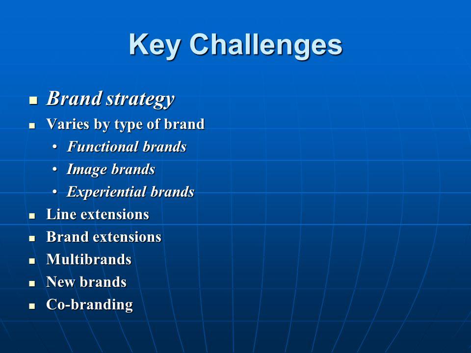 Key Challenges Brand strategy Brand strategy Varies by type of brand Varies by type of brand Functional brandsFunctional brands Image brandsImage bran
