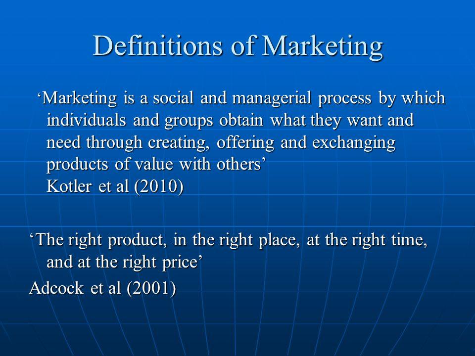 Marketing Environment c).