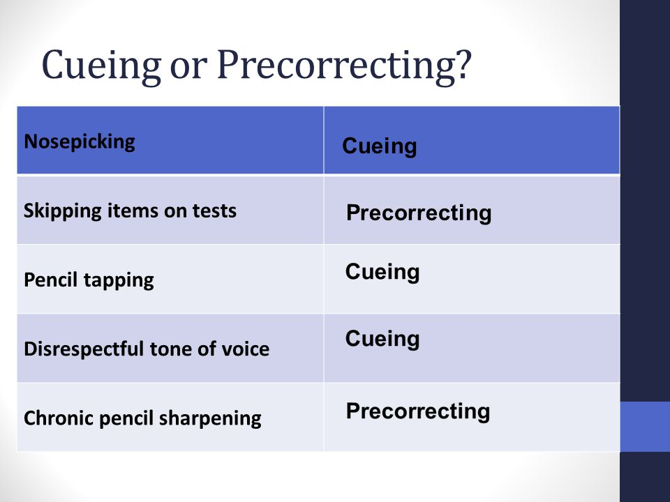 Cueing or Precorrecting? Nosepicking Skipping items on tests Pencil tapping Disrespectful tone of voice Chronic pencil sharpening Cueing Precorrecting