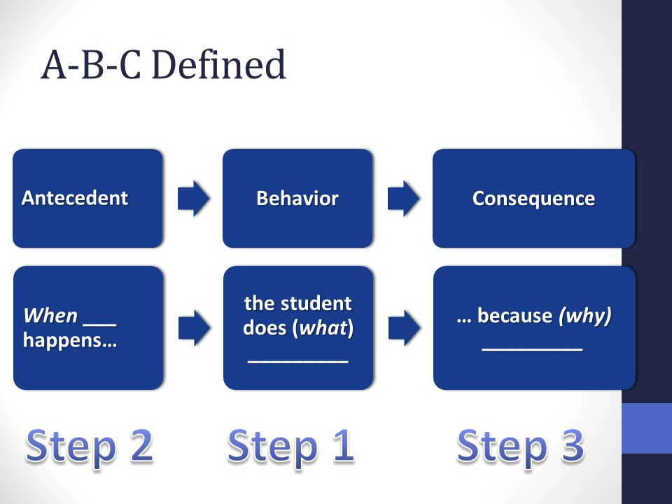 A-B-C Defined AntecedentBehaviorConsequence When ___ happens… the student does (what) _________ … because (why) _________
