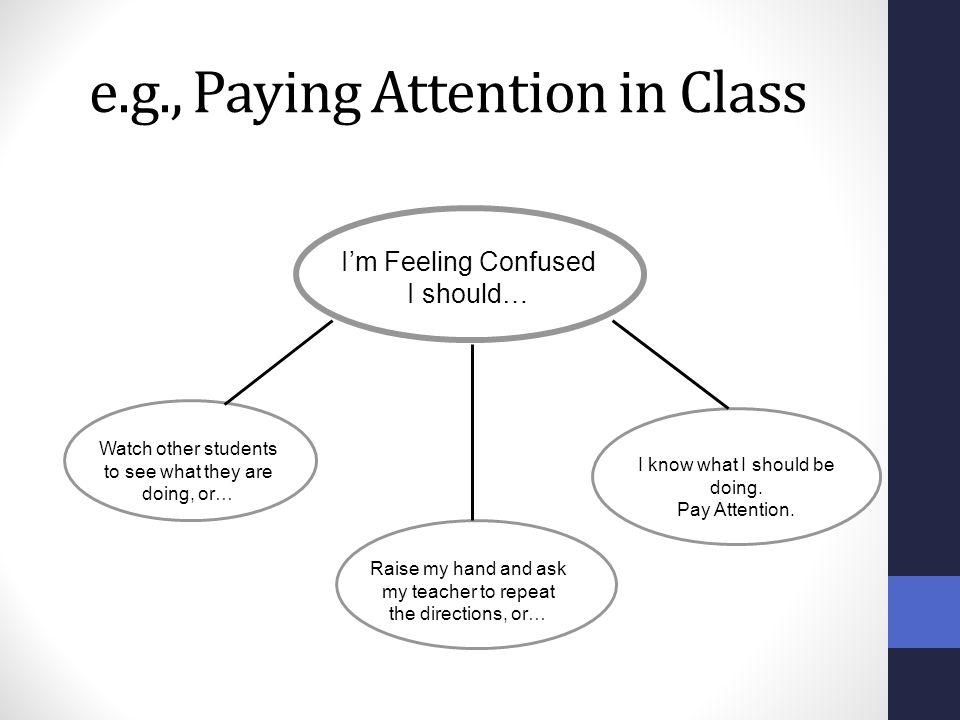e.g., Paying Attention in Class I'm Feeling Confused I should… Watch other students to see what they are doing, or… Raise my hand and ask my teacher t