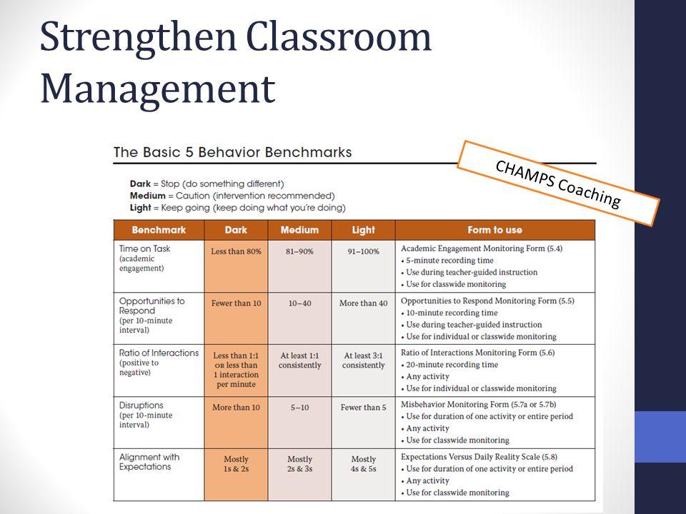 Strengthen Classroom Management CHAMPS Coaching