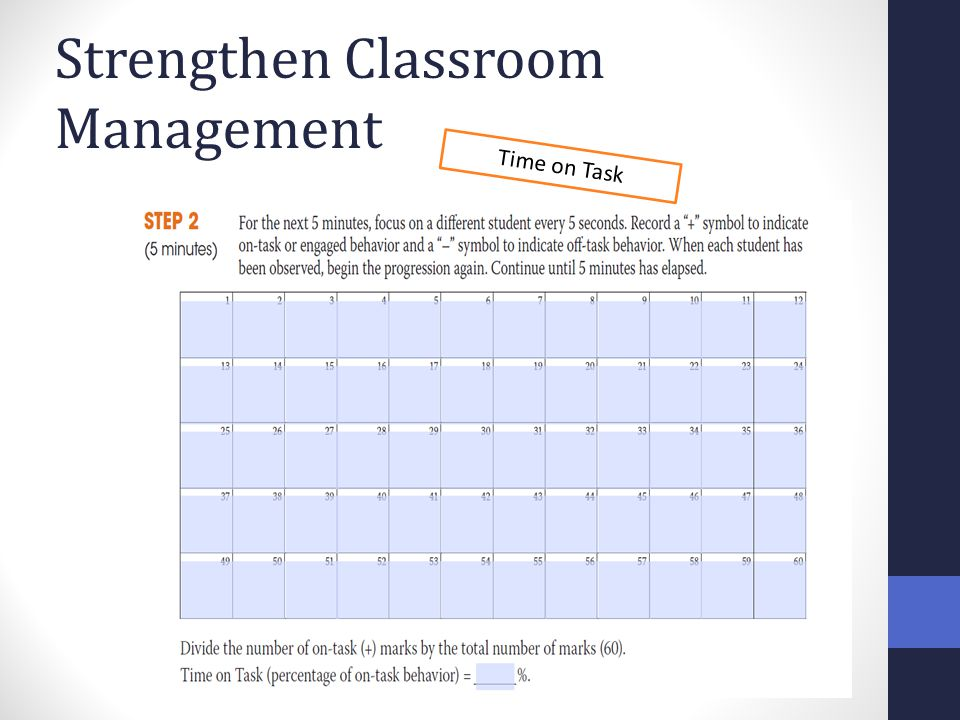 Strengthen Classroom Management Time on Task