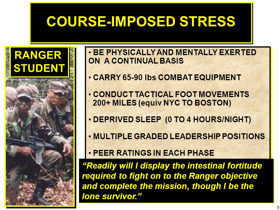 16 KEYS TO RANGER SCHOOL PREPARATION KEYS TO RANGER SCHOOL PREPARATION PHYSICAL FITNESS TECHNICAL / TACTICAL PROFICIENCY TECHNICAL / TACTICAL PROFICIENCY MENTAL TOUGHNESS MENTAL TOUGHNESS WINNING SPIRIT - NEVER QUIT WINNING SPIRIT - NEVER QUIT