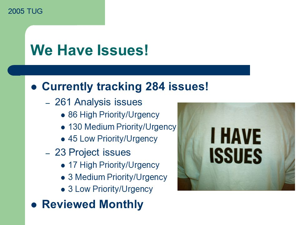 2005 TUG We Have Issues. Currently tracking 284 issues.