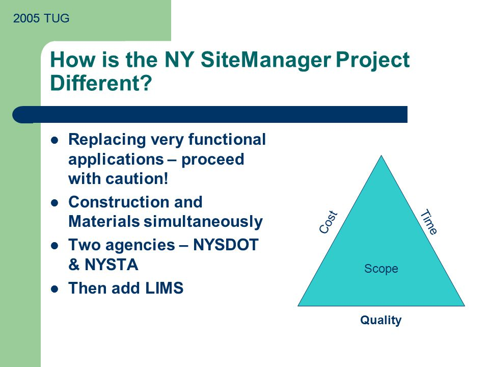 2005 TUG How is the NY SiteManager Project Different.