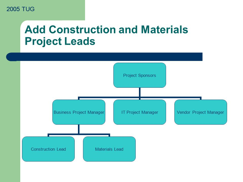 2005 TUG Add Construction and Materials Project Leads Project Sponsors Business Project Manager Construction Lead Materials Lead IT Project Manager Vendor Project Manager