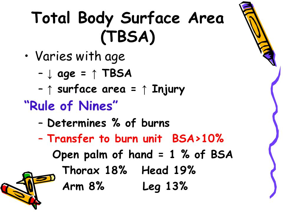 "Total Body Surface Area (TBSA) Varies with age – ↓ age = ↑ TBSA – ↑ surface area = ↑ Injury ""Rule of Nines"" –Determines % of burns –Transfer to burn u"