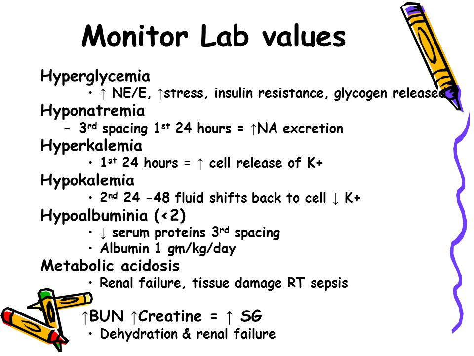 Monitor Lab values Hyperglycemia ↑ NE/E, ↑ stress, insulin resistance, glycogen released Hyponatremia –3 rd spacing 1 st 24 hours = ↑ NA excretion Hyp