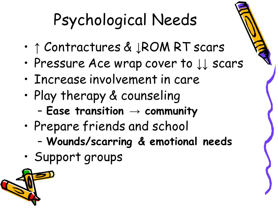 Psychological Needs ↑ Contractures & ↓ ROM RT scars Pressure Ace wrap cover to ↓↓ scars Increase involvement in care Play therapy & counseling –Ease t