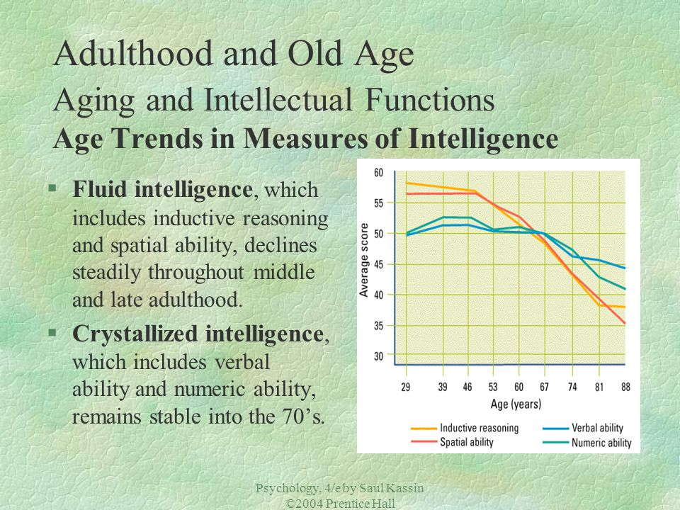 Psychology, 4/e by Saul Kassin ©2004 Prentice Hall Adulthood and Old Age Aging and Intellectual Functions Age Trends in Measures of Intelligence §Flui