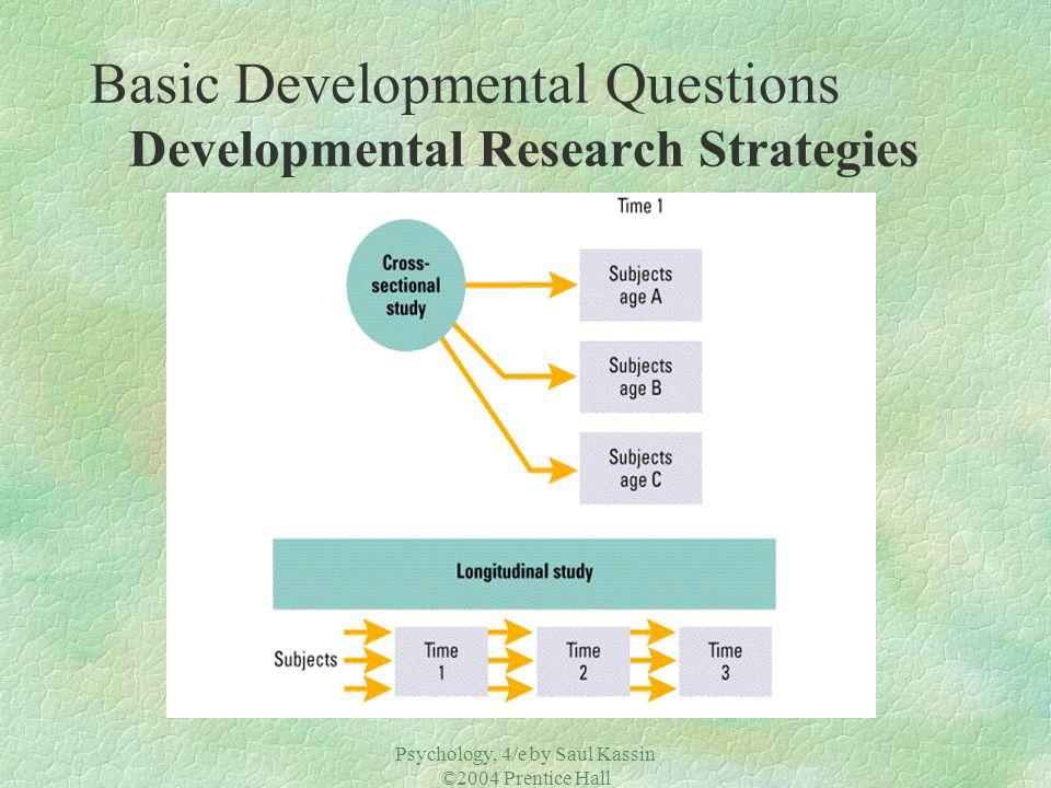 Psychology, 4/e by Saul Kassin ©2004 Prentice Hall Basic Developmental Questions Developmental Research Strategies
