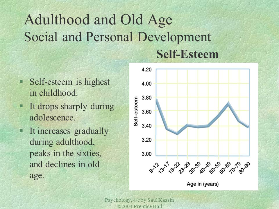 Psychology, 4/e by Saul Kassin ©2004 Prentice Hall Adulthood and Old Age Social and Personal Development Self-Esteem §Self-esteem is highest in childh