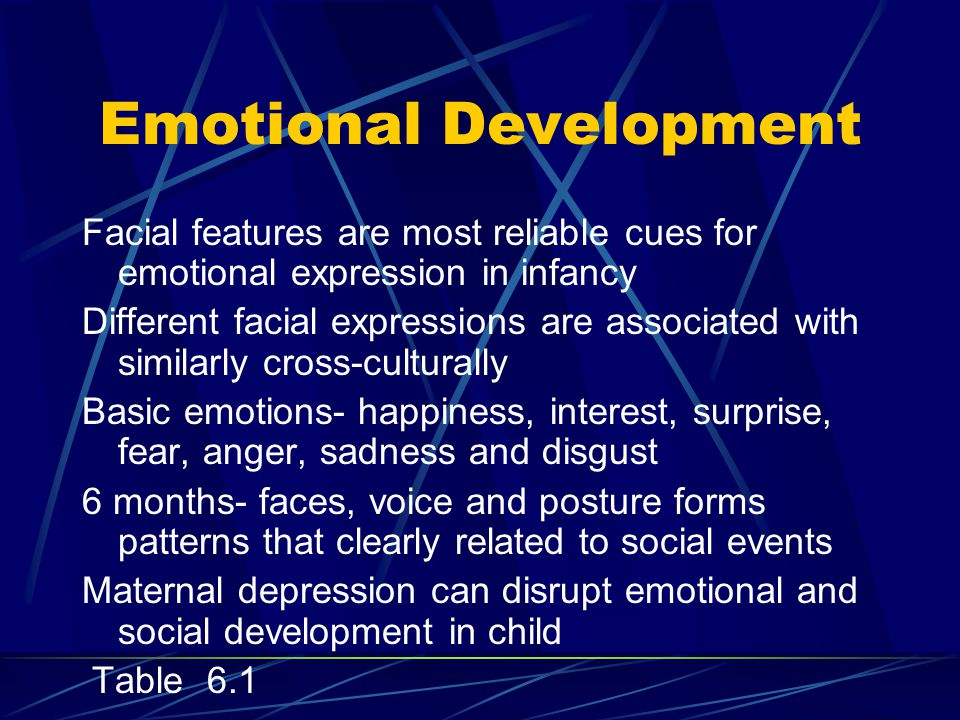 Emotional Development Facial features are most reliable cues for emotional expression in infancy Different facial expressions are associated with simi