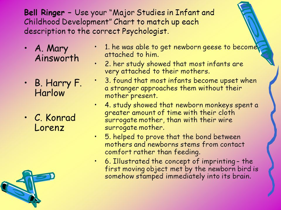 "Bell Ringer – Use your ""Major Studies in Infant and Childhood Development"" Chart to match up each description to the correct Psychologist. A. Mary Ain"