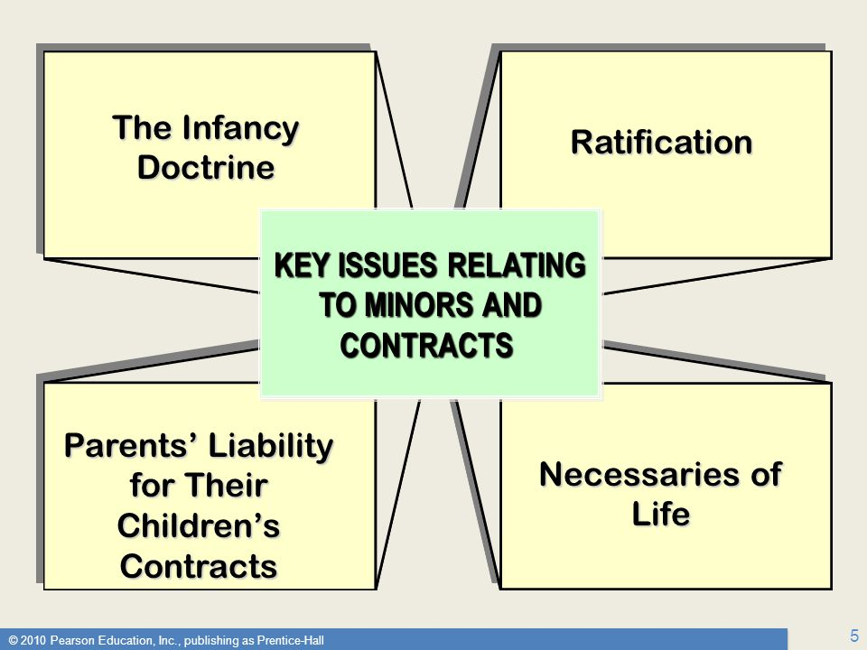 © 2010 Pearson Education, Inc., publishing as Prentice-Hall 5 KEY ISSUES RELATING TO MINORS AND CONTRACTS KEY ISSUES RELATING TO MINORS AND CONTRACTS The Infancy Doctrine Ratification Parents' Liability for Their Children's Contracts Necessaries of Life