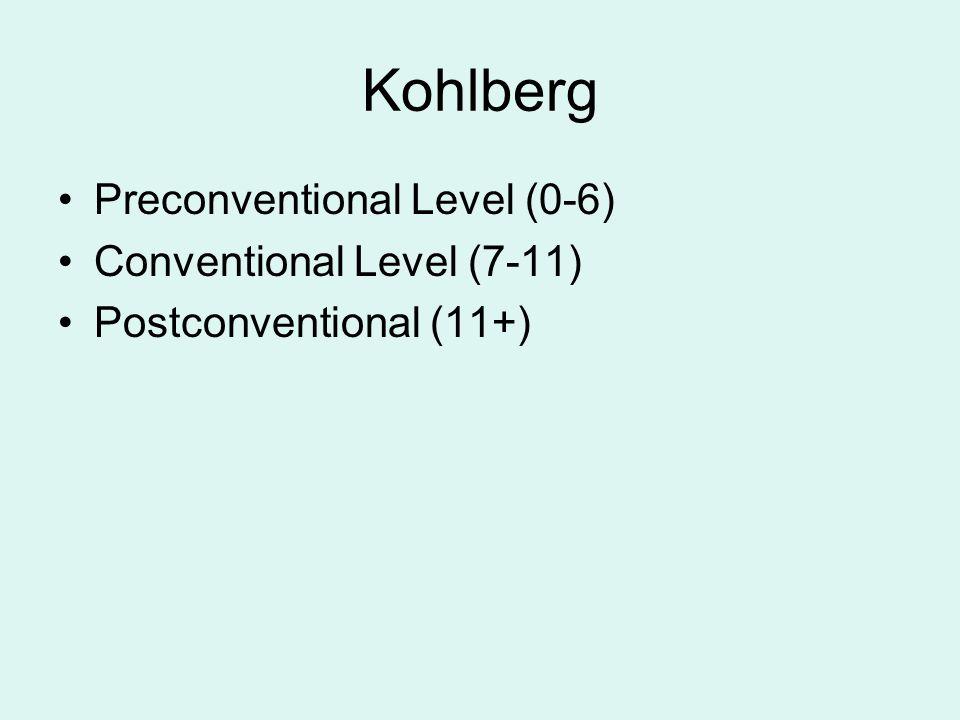 Kohlberg Preconventional Level (0-6) Conventional Level (7-11) Postconventional (11+)