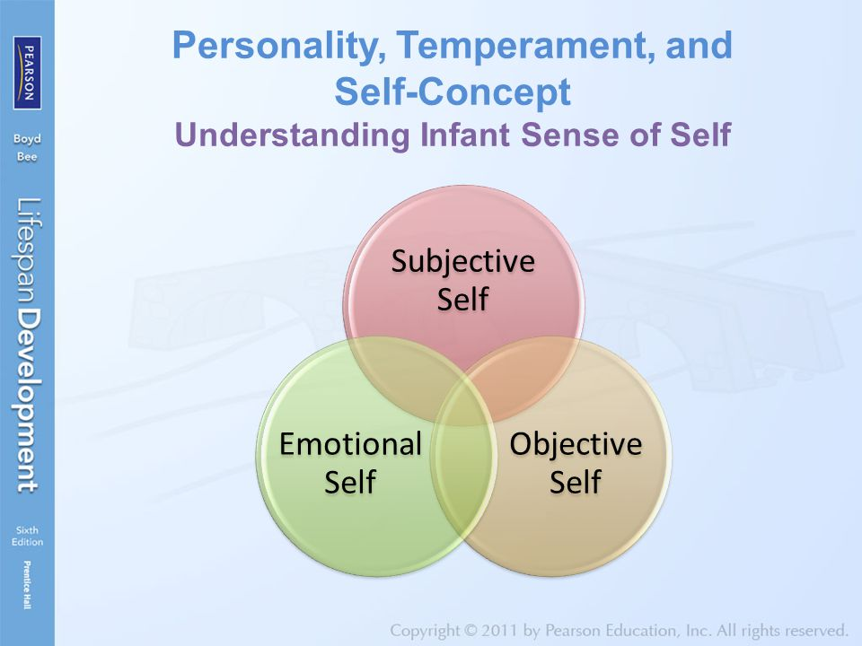 Personality, Temperament, and Self-Concept Understanding Infant Sense of Self Subjective Self Objective Self Emotional Self