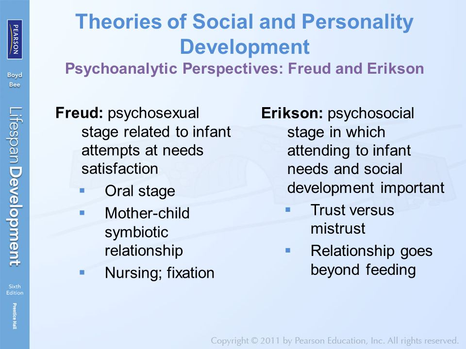 Theories of Social and Personality Development Psychoanalytic Perspectives: Freud and Erikson Freud: psychosexual stage related to infant attempts at needs satisfaction  Oral stage  Mother-child symbiotic relationship  Nursing; fixation Erikson: psychosocial stage in which attending to infant needs and social development important  Trust versus mistrust  Relationship goes beyond feeding