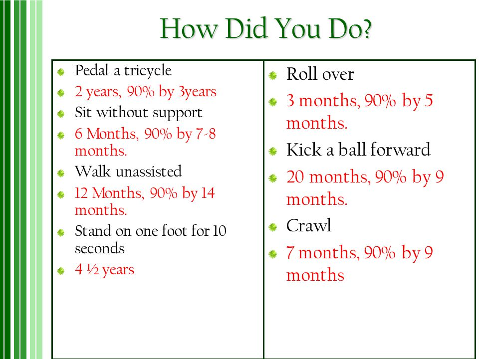 How Did You Do? Pedal a tricycle 2 years, 90% by 3years Sit without support 6 Months, 90% by 7-8 months. Walk unassisted 12 Months, 90% by 14 months.